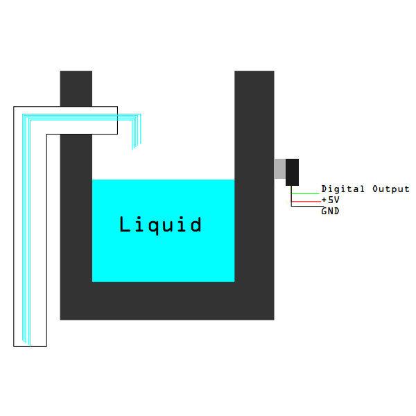 detecteur de liquide