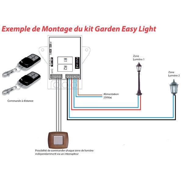 Tlcommande 2 canaux kt2173 pour clairage for Commande eclairage exterieur